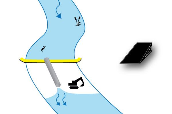Пример 1 Перпендикулярная установка | Крутой склон
