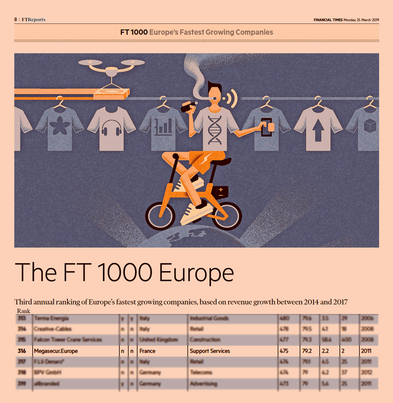 MegaSecur Europe entreprises européennes ayant la plus forte croissance