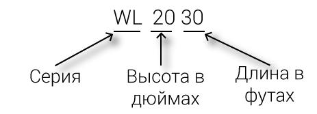 Объяснение диапазона WL водохранилищ для борьбы с наводнениями