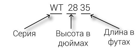 Объяснение диапазона защитных плотин WT