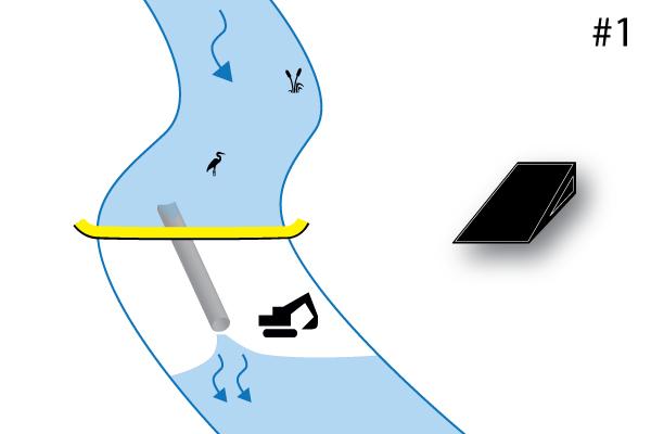 Гибкие Water-Gate © коффердам. Схема установки перпендикулярно водотоку. Случай 1