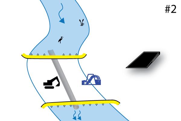 Гибкие водяные ворота © cofferdams. Схема установки перпендикулярно водотоку с двумя перемычками вверх и вниз по течению, голова к хвосту. Дело # 2