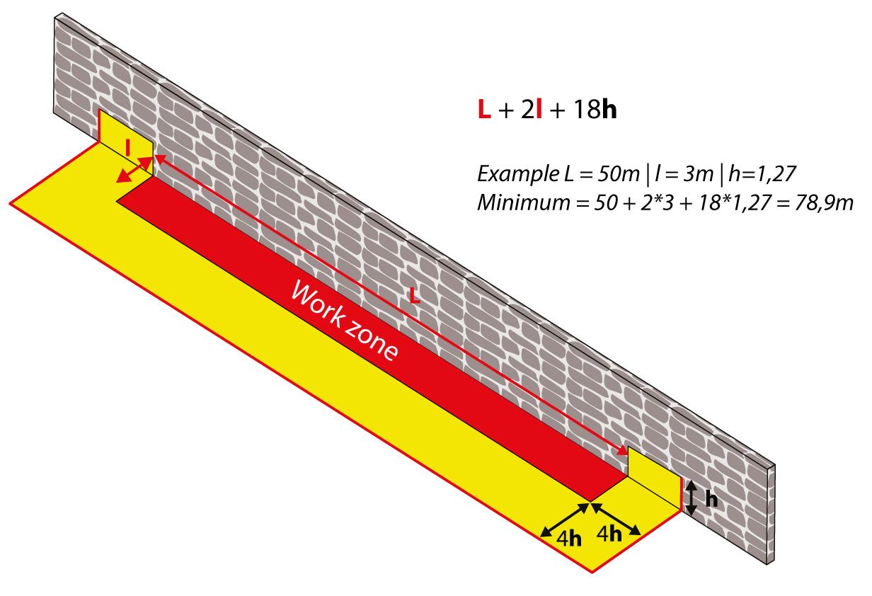 U-образная перемычка | Расчет общей длины необходим в соответствии с удерживающей высотой и размерами площадки.